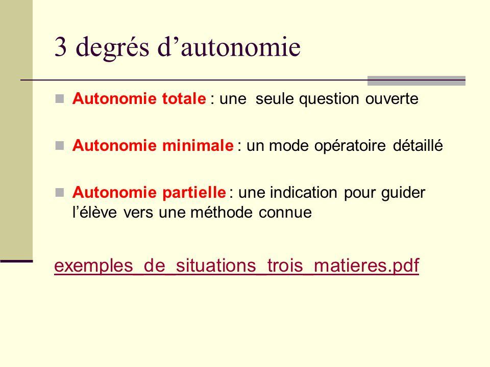 3 degrés dautonomie Autonomie totale : une seule question ouverte Autonomie minimale : un mode opératoire détaillé Autonomie partielle : une indicatio