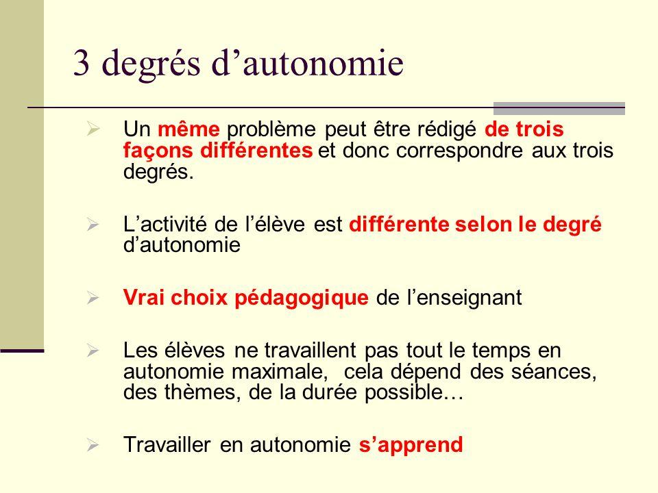 3 degrés dautonomie Un même problème peut être rédigé de trois façons différentes et donc correspondre aux trois degrés. Lactivité de lélève est diffé