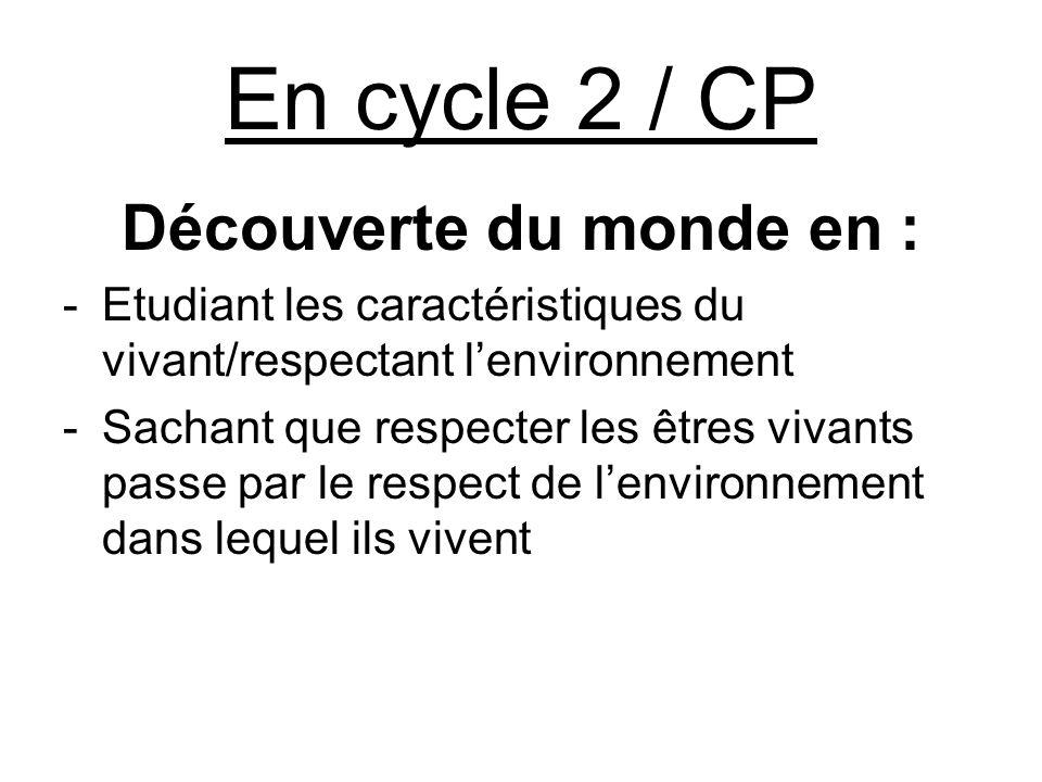 En cycle 2 / CP Découverte du monde en : -Etudiant les caractéristiques du vivant/respectant lenvironnement -Sachant que respecter les êtres vivants passe par le respect de lenvironnement dans lequel ils vivent