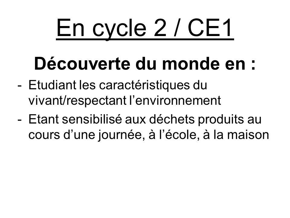 En cycle 2 / CE1 Découverte du monde en : -Etudiant les caractéristiques du vivant/respectant lenvironnement -Etant sensibilisé aux déchets produits au cours dune journée, à lécole, à la maison