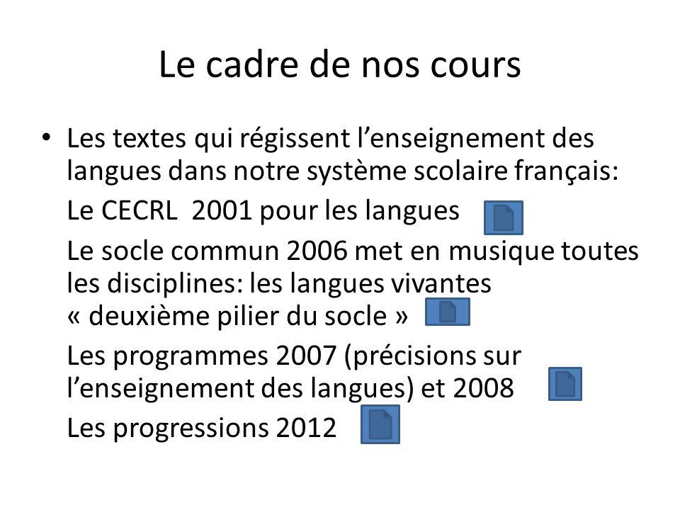 Le cadre de nos cours Les textes qui régissent lenseignement des langues dans notre système scolaire français: Le CECRL 2001 pour les langues Le socle commun 2006 met en musique toutes les disciplines: les langues vivantes « deuxième pilier du socle » Les programmes 2007 (précisions sur lenseignement des langues) et 2008 Les progressions 2012