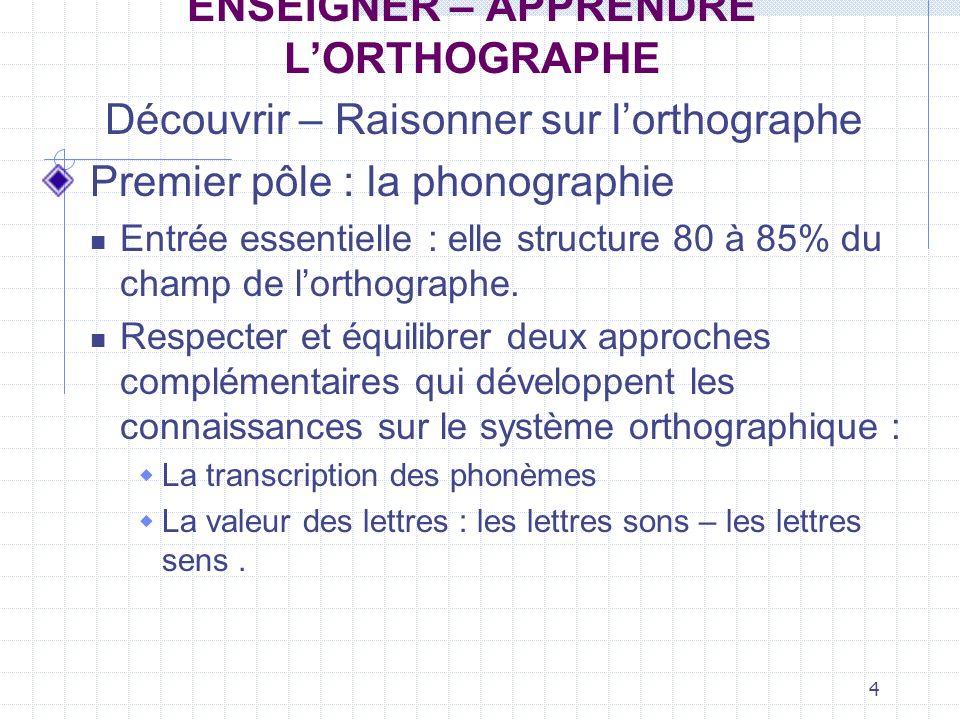 4 ENSEIGNER – APPRENDRE LORTHOGRAPHE Découvrir – Raisonner sur lorthographe Premier pôle : la phonographie Entrée essentielle : elle structure 80 à 85% du champ de lorthographe.