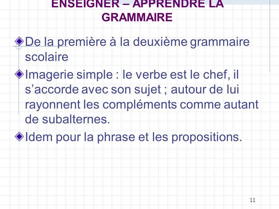 11 ENSEIGNER – APPRENDRE LA GRAMMAIRE De la première à la deuxième grammaire scolaire Imagerie simple : le verbe est le chef, il saccorde avec son suj