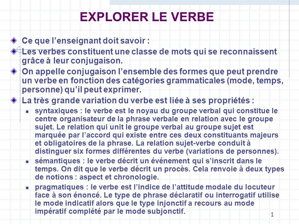 1 EXPLORER LE VERBE Ce que lenseignant doit savoir : Les verbes constituent une classe de mots qui se reconnaissent grâce à leur conjugaison. On appel