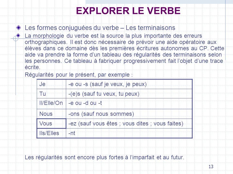 13 EXPLORER LE VERBE Les formes conjuguées du verbe – Les terminaisons La morphologie du verbe est la source la plus importante des erreurs orthograph