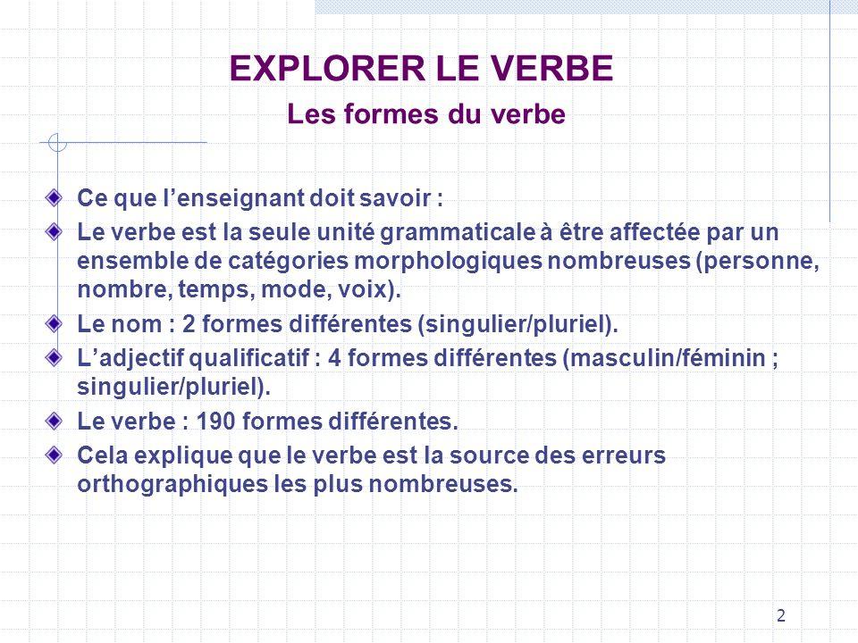 2 EXPLORER LE VERBE Les formes du verbe Ce que lenseignant doit savoir : Le verbe est la seule unité grammaticale à être affectée par un ensemble de c
