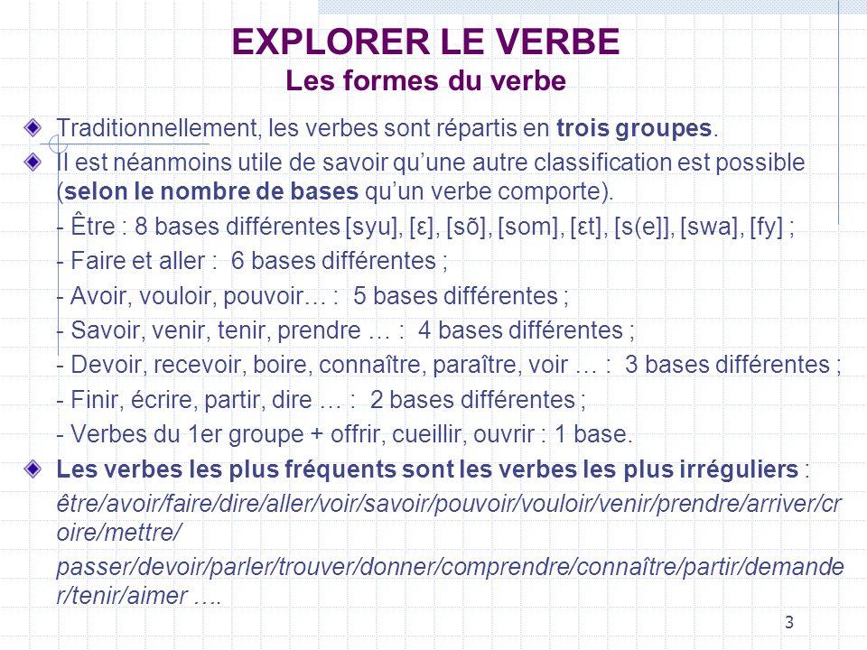 3 EXPLORER LE VERBE Les formes du verbe Traditionnellement, les verbes sont répartis en trois groupes. Il est néanmoins utile de savoir quune autre cl