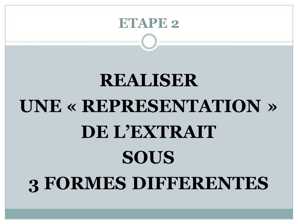 ETAPE 2 REALISER UNE « REPRESENTATION » DE LEXTRAIT SOUS 3 FORMES DIFFERENTES