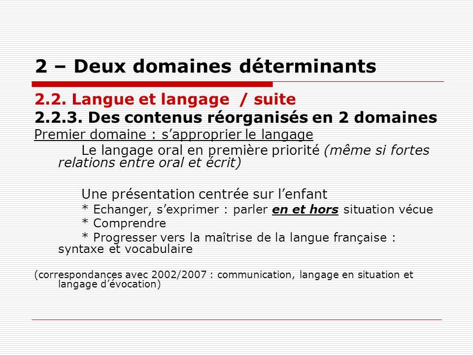 2 – Deux domaines déterminants 2.2. Langue et langage / suite 2.2.3. Des contenus réorganisés en 2 domaines Premier domaine : sapproprier le langage L