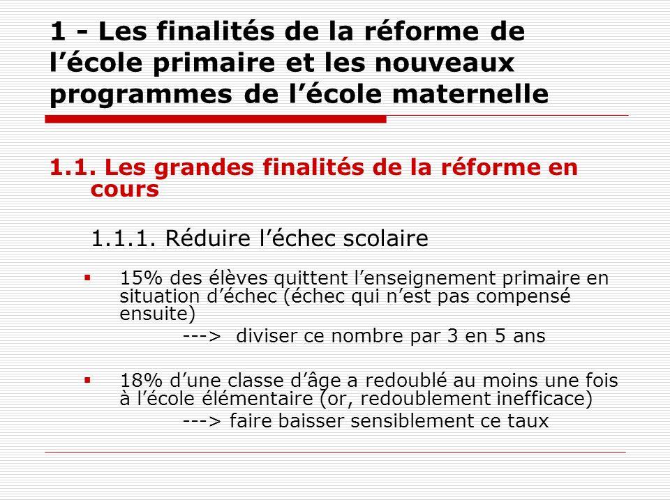 1 - Les finalités de la réforme de lécole primaire et les nouveaux programmes de lécole maternelle 1.1. Les grandes finalités de la réforme en cours 1