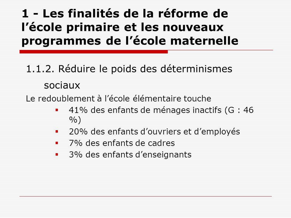 1 - Les finalités de la réforme de lécole primaire et les nouveaux programmes de lécole maternelle 1.1.2. Réduire le poids des déterminismes sociaux L
