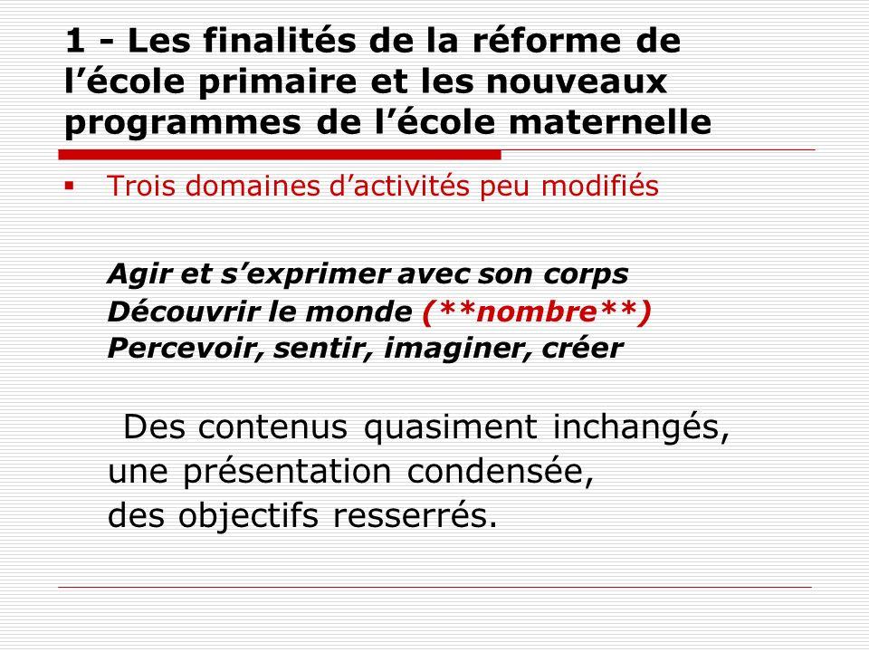1 - Les finalités de la réforme de lécole primaire et les nouveaux programmes de lécole maternelle Trois domaines dactivités peu modifiés Agir et sexp