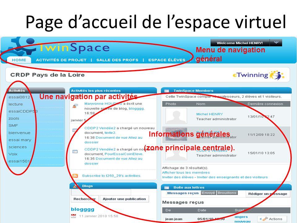 MLF- Florence vendredi 19 février 2010 Page daccueil de lespace virtuel Menu de navigation général Informations générales (zone principale centrale).