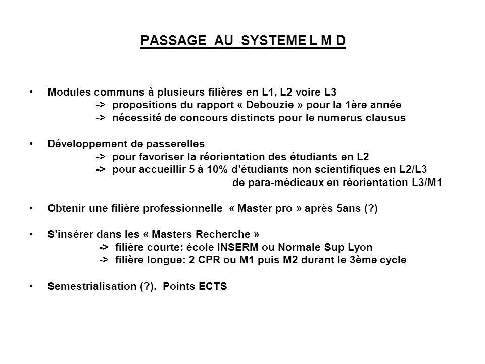 PASSAGE AU SYSTEME L M D Modules communs à plusieurs filières en L1, L2 voire L3 -> propositions du rapport « Debouzie » pour la 1ère année -> nécessité de concours distincts pour le numerus clausus Développement de passerelles -> pour favoriser la réorientation des étudiants en L2 -> pour accueillir 5 à 10% détudiants non scientifiques en L2/L3 de para-médicaux en réorientation L3/M1 Obtenir une filière professionnelle « Master pro » après 5ans (?) Sinsérer dans les « Masters Recherche » -> filière courte: école INSERM ou Normale Sup Lyon -> filière longue: 2 CPR ou M1 puis M2 durant le 3ème cycle Semestrialisation (?).