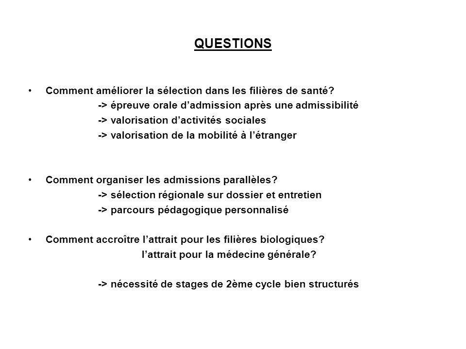 QUESTIONS Comment améliorer la sélection dans les filières de santé.