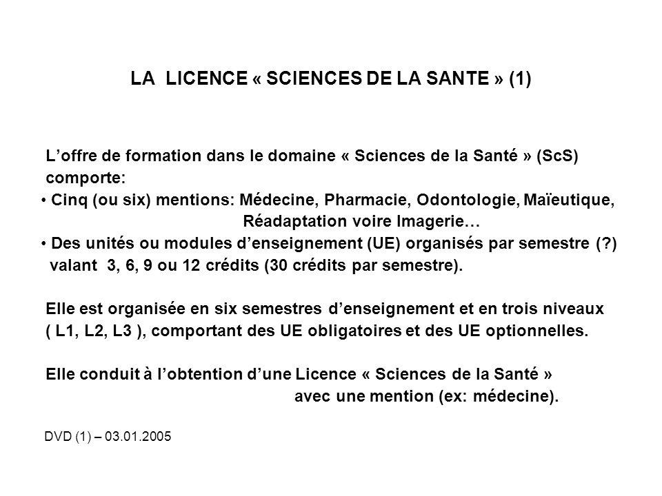 PREMIERE ANNEE ScS (L1) Linscription en L1 seffectue après le baccalauréat ou un diplôme admis en équivalence.