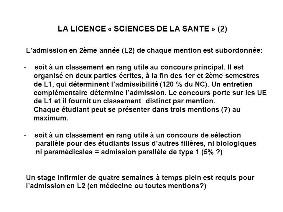 Proposition dUE pour L2 ScS- mention médecine CREDITS Unité* dAnatomie (90h) 9 Unité* de Physiologie (90h) 9 Unité* de Sémiologie (90h) 9 Unité* dImmunologie-Hématologie biologique (60h) 9 Unité* de Génétique-HistoEmbryo-BDR (60h) 9 Unité M1 Recherche (>60h) 9 Unité de Biostatistiques (20h) 3 Unité « Techniques dimagerie » (20h) 3 Unité « Informatique et Documentation » (20h) 3 Unité dAnglais médical (60h) 6 Unité « Engagement étudiant » (>60h) 6 Unité libre – UFR ou autre filière (?) (>60h) 6 Formation « Premiers Secours » - Stages dinitiation à lhôpital (10 ou 12 1/2j.