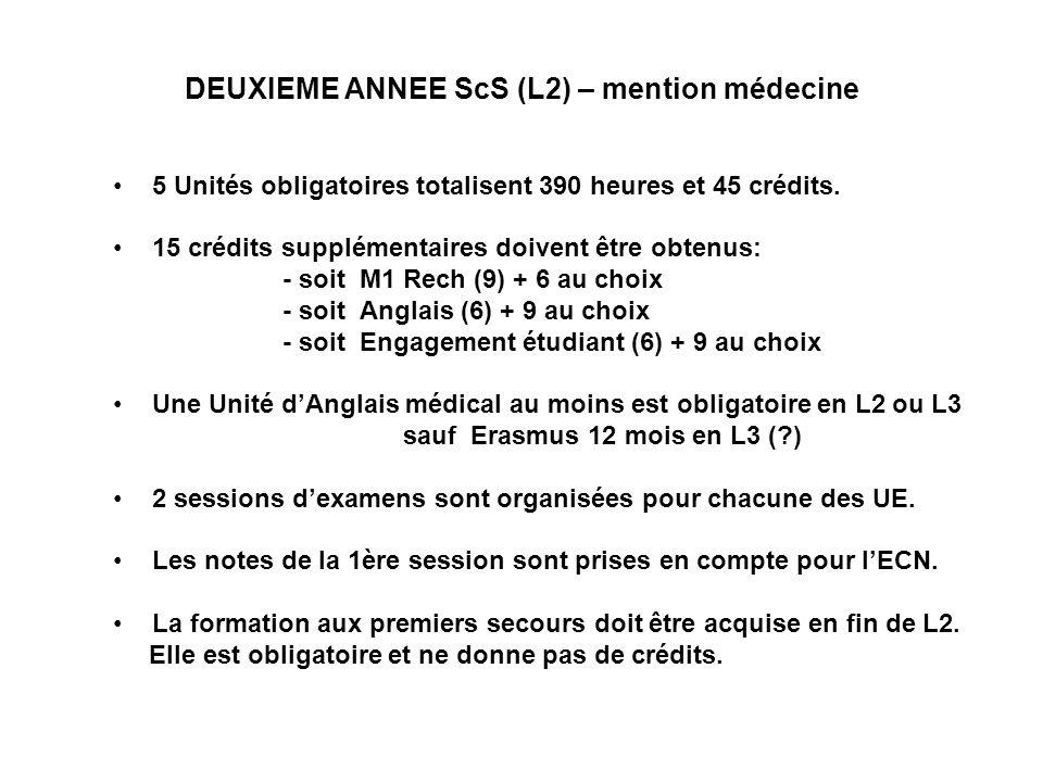 LA LICENCE « SCIENCES DE LA SANTE » (3) Ladmission en 3ème année (L3) - mention médecine est subordonnée: - soit à lobtention dau moins 45 crédits des UE de L2 ScS - médecine - soit à un classement en rang utile à un concours de sélection parallèle pour des étudiants issus de filières biologiques ou paramédicales = admission parallèle de type 2 (5% ?).