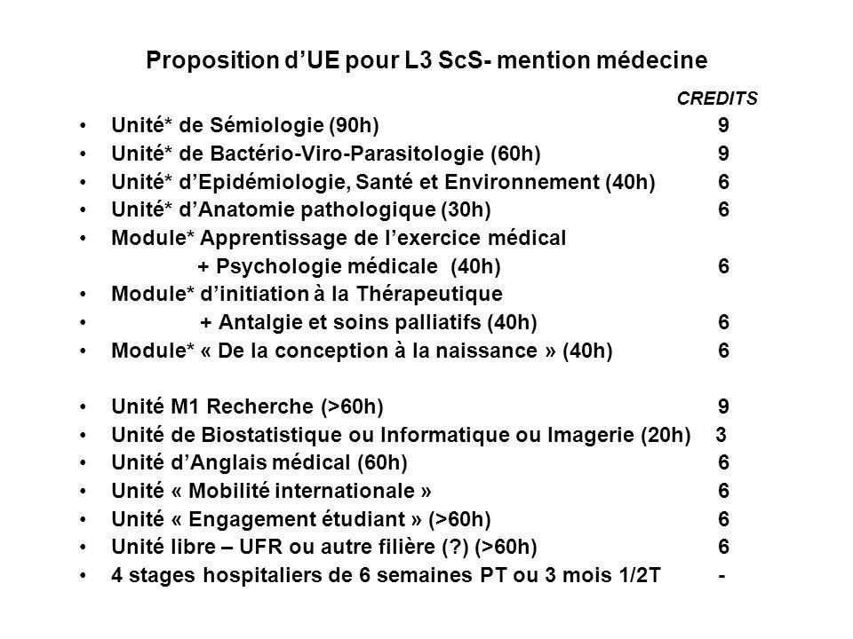 TROISIEME ANNEE ScS (L3) – mention médecine 7 unités ou modules obligatoires totalisent 340 heures et 48 crédits.