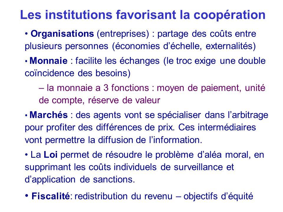 Les institutions favorisant la coopération Organisations (entreprises) : partage des coûts entre plusieurs personnes (économies déchelle, externalités