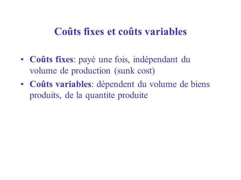 Coûts fixes et coûts variables Coûts fixes: payé une fois, indépendant du volume de production (sunk cost) Coûts variables: dépendent du volume de bie