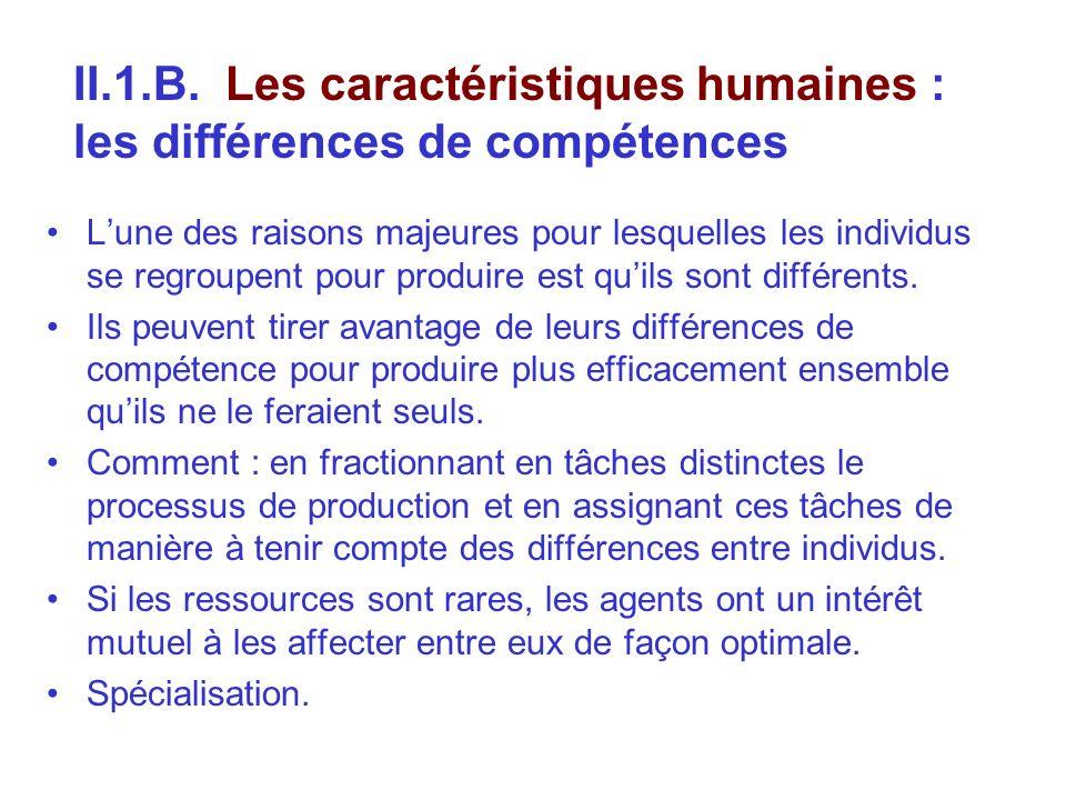 II.1.B. Les caractéristiques humaines : les différences de compétences Lune des raisons majeures pour lesquelles les individus se regroupent pour prod