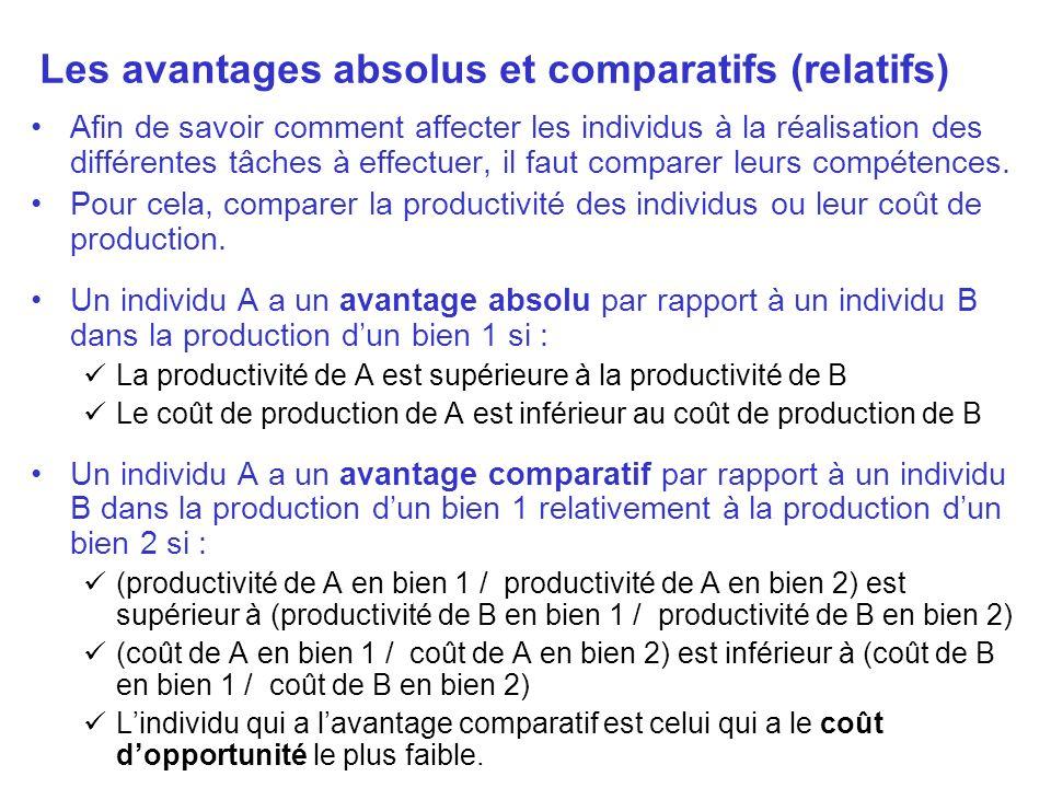 Les avantages absolus et comparatifs (relatifs) Afin de savoir comment affecter les individus à la réalisation des différentes tâches à effectuer, il
