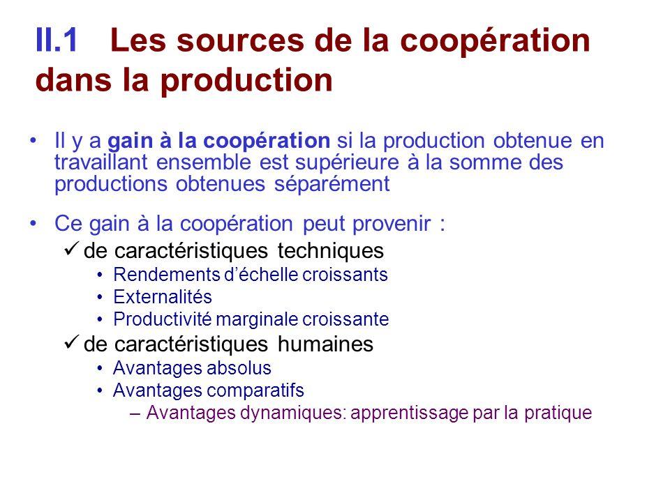 II.1 Les sources de la coopération dans la production Il y a gain à la coopération si la production obtenue en travaillant ensemble est supérieure à l