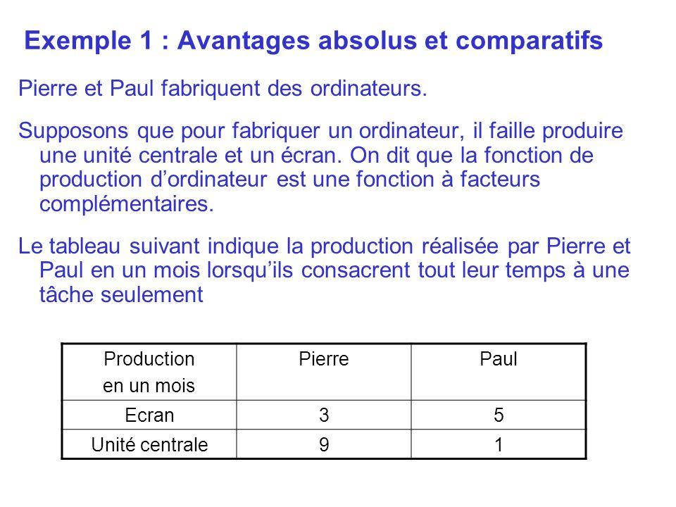 Exemple 1 : Avantages absolus et comparatifs Pierre et Paul fabriquent des ordinateurs. Supposons que pour fabriquer un ordinateur, il faille produire