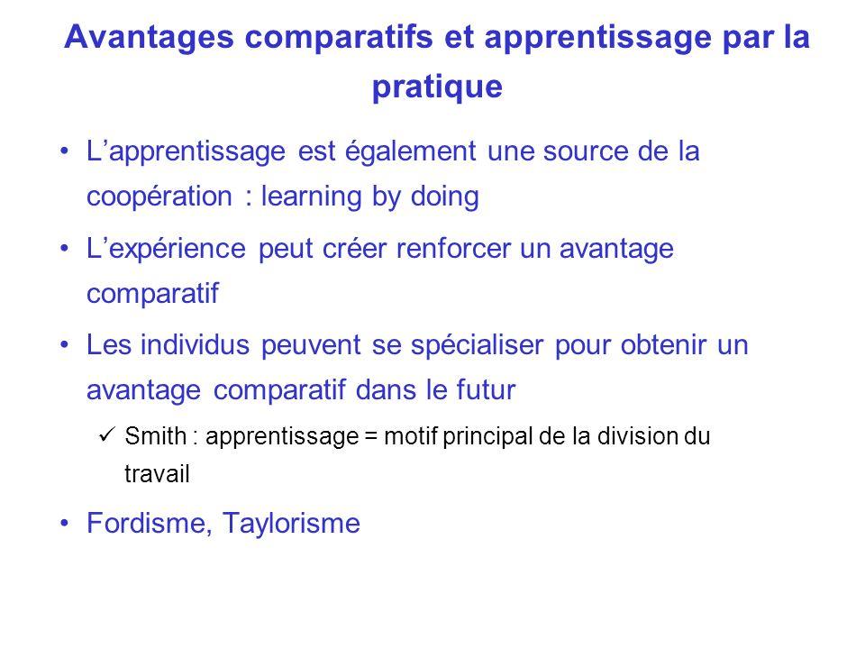 Avantages comparatifs et apprentissage par la pratique Lapprentissage est également une source de la coopération : learning by doing Lexpérience peut