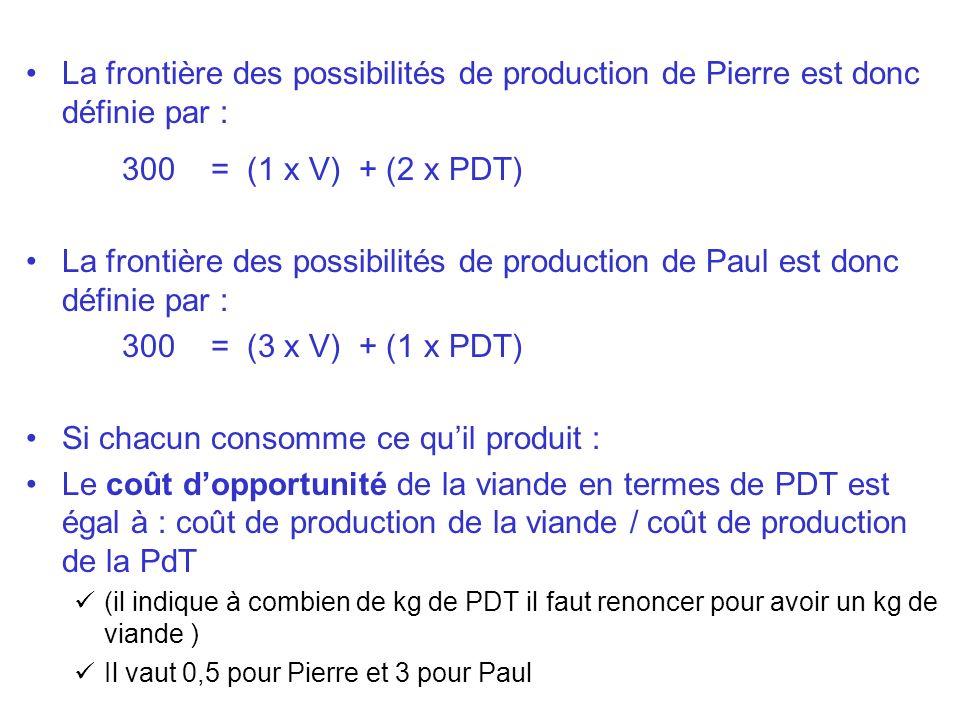 La frontière des possibilités de production de Pierre est donc définie par : 300 = (1 x V) + (2 x PDT) La frontière des possibilités de production de