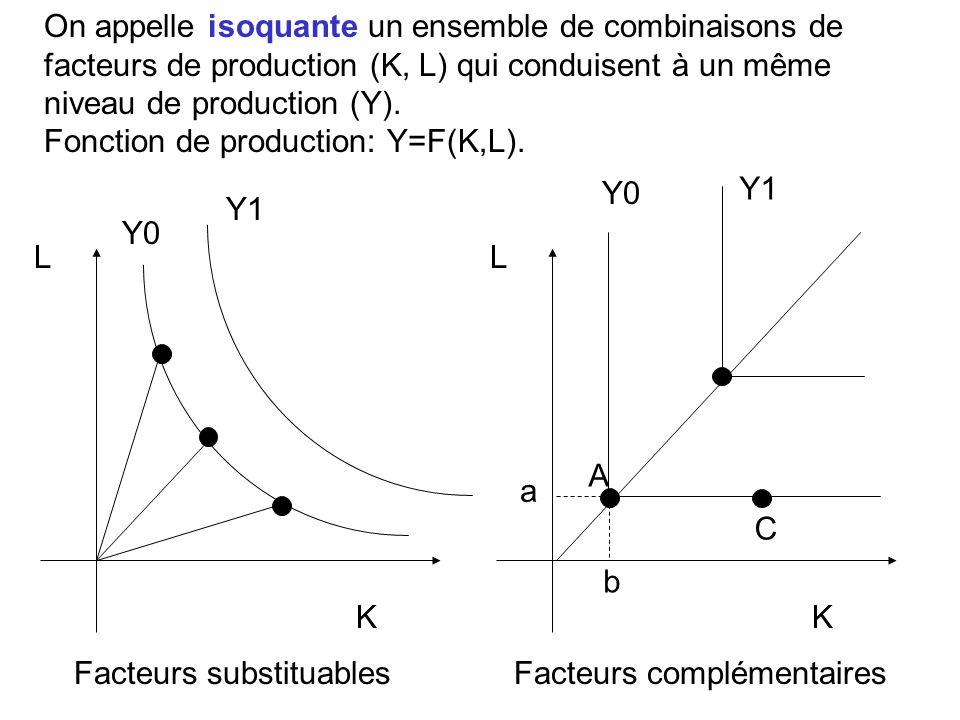 On appelle isoquante un ensemble de combinaisons de facteurs de production (K, L) qui conduisent à un même niveau de production (Y). Fonction de produ