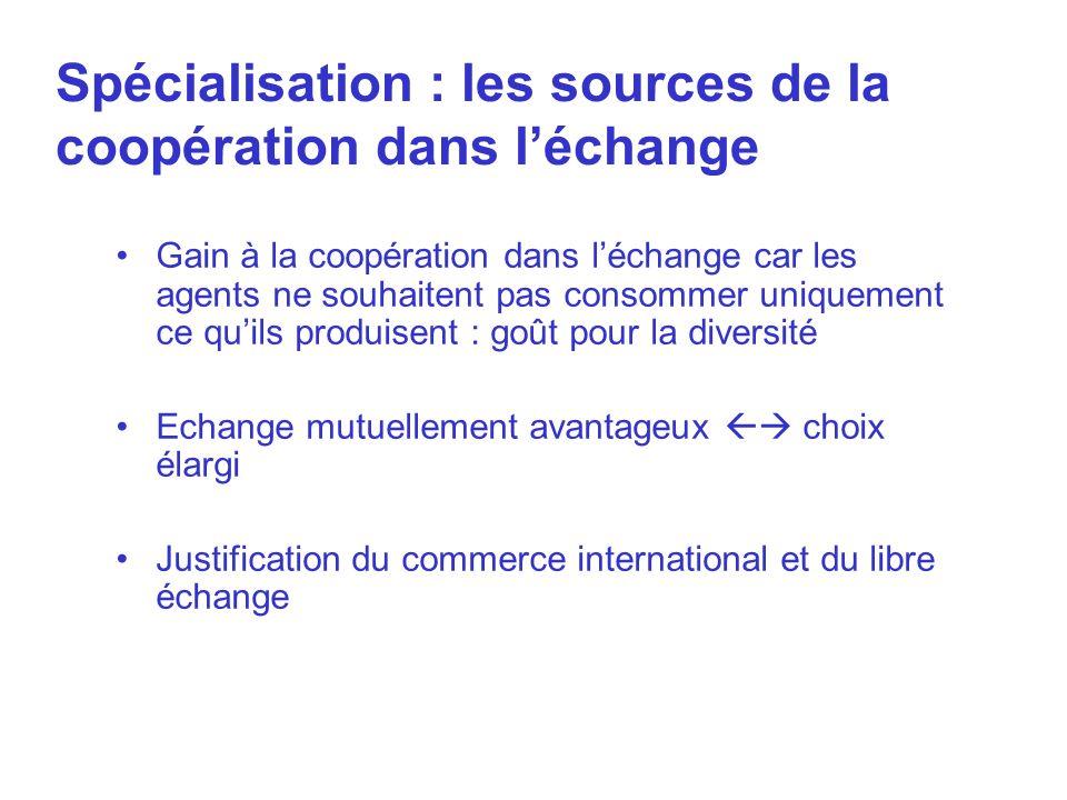 Spécialisation : les sources de la coopération dans léchange Gain à la coopération dans léchange car les agents ne souhaitent pas consommer uniquement