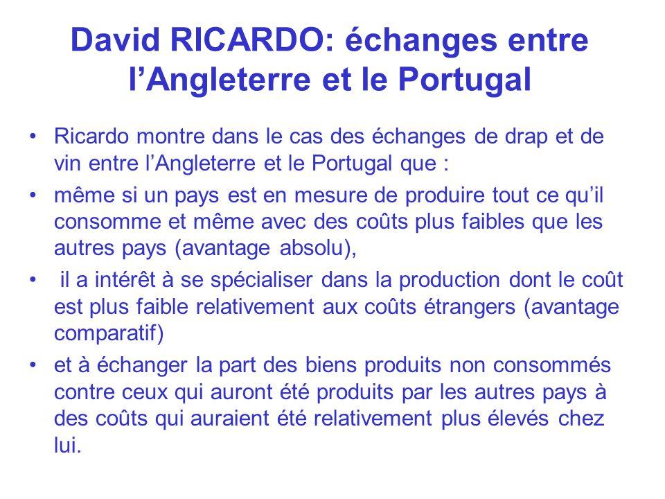 David RICARDO: échanges entre lAngleterre et le Portugal Ricardo montre dans le cas des échanges de drap et de vin entre lAngleterre et le Portugal qu