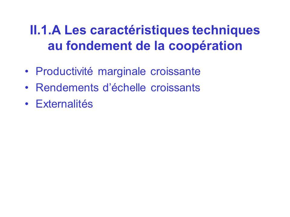 II.1.A Les caractéristiques techniques au fondement de la coopération Productivité marginale croissante Rendements déchelle croissants Externalités