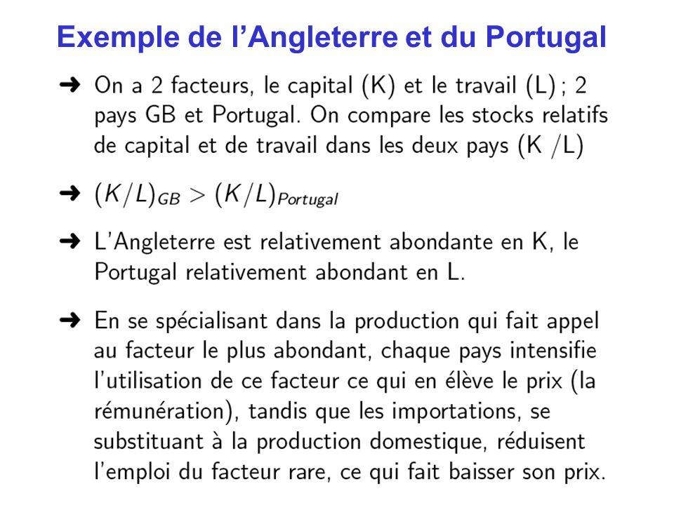 Exemple de lAngleterre et du Portugal