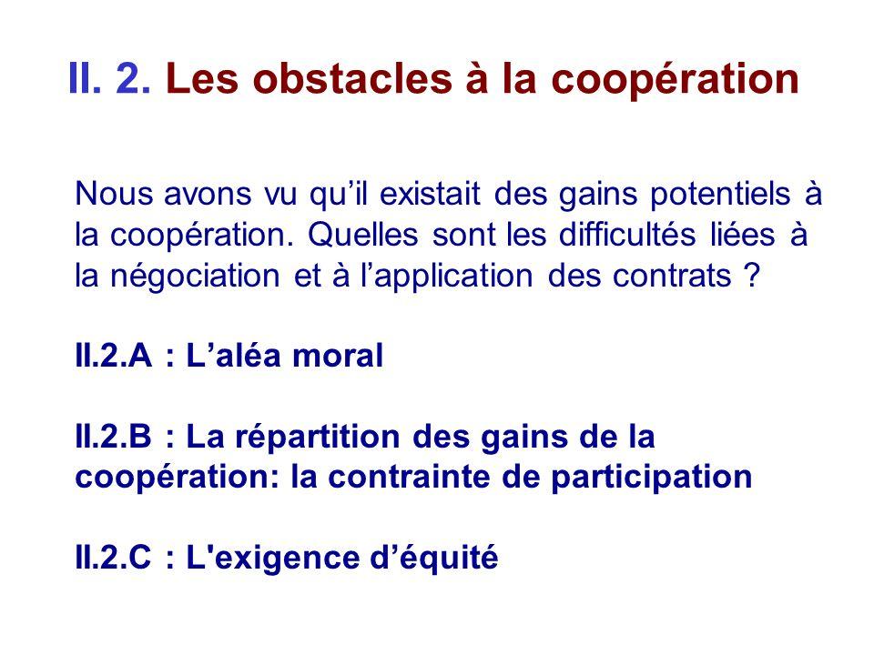 II. 2. Les obstacles à la coopération Nous avons vu quil existait des gains potentiels à la coopération. Quelles sont les difficultés liées à la négoc