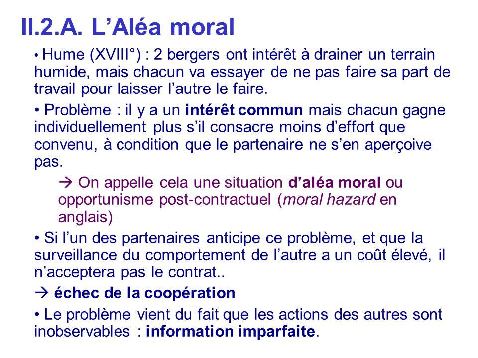 II.2.A. LAléa moral Hume (XVIII°) : 2 bergers ont intérêt à drainer un terrain humide, mais chacun va essayer de ne pas faire sa part de travail pour
