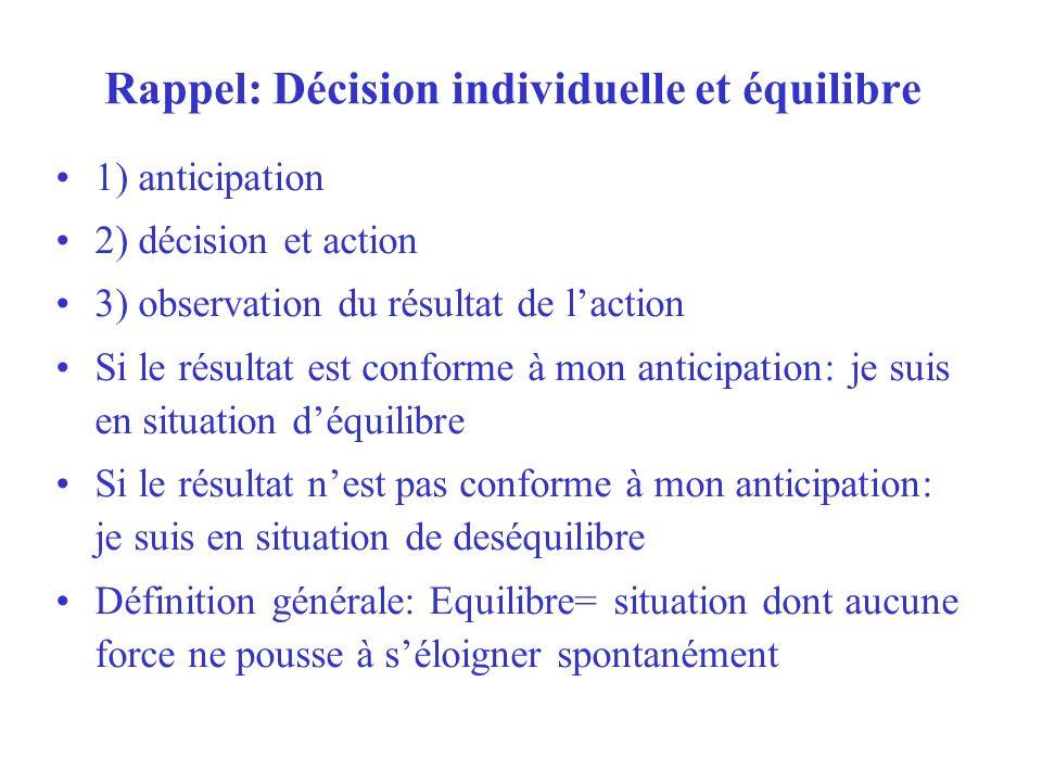 Rappel: Décision individuelle et équilibre 1) anticipation 2) décision et action 3) observation du résultat de laction Si le résultat est conforme à m