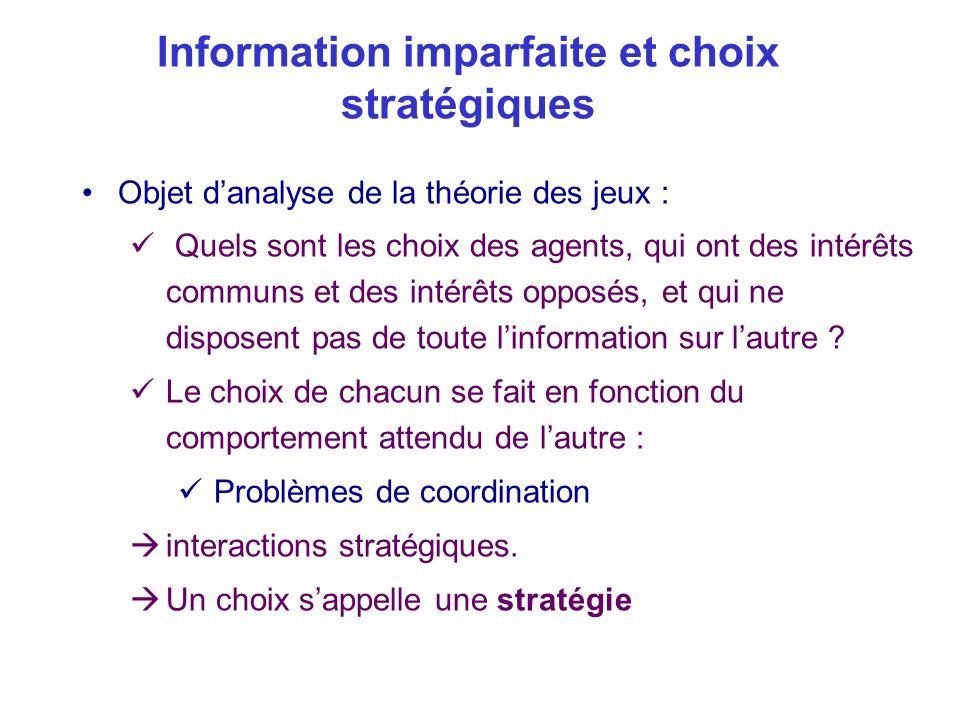 Information imparfaite et choix stratégiques Objet danalyse de la théorie des jeux : Quels sont les choix des agents, qui ont des intérêts communs et