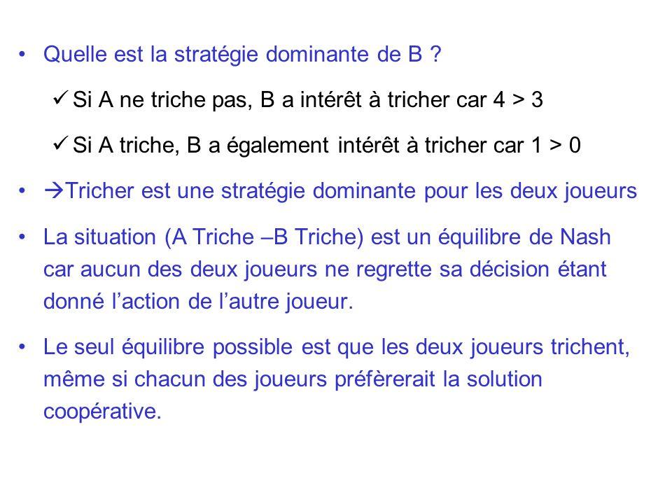Quelle est la stratégie dominante de B ? Si A ne triche pas, B a intérêt à tricher car 4 > 3 Si A triche, B a également intérêt à tricher car 1 > 0 Tr