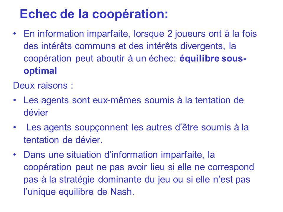 Echec de la coopération: En information imparfaite, lorsque 2 joueurs ont à la fois des intérêts communs et des intérêts divergents, la coopération pe