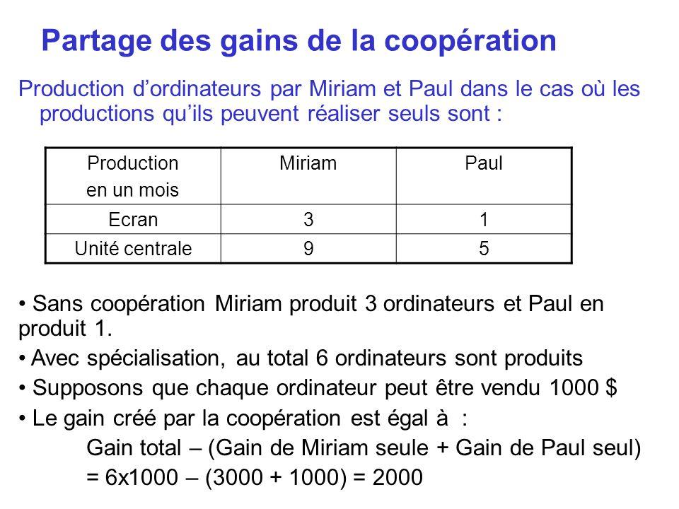 Partage des gains de la coopération Production dordinateurs par Miriam et Paul dans le cas où les productions quils peuvent réaliser seuls sont : Prod