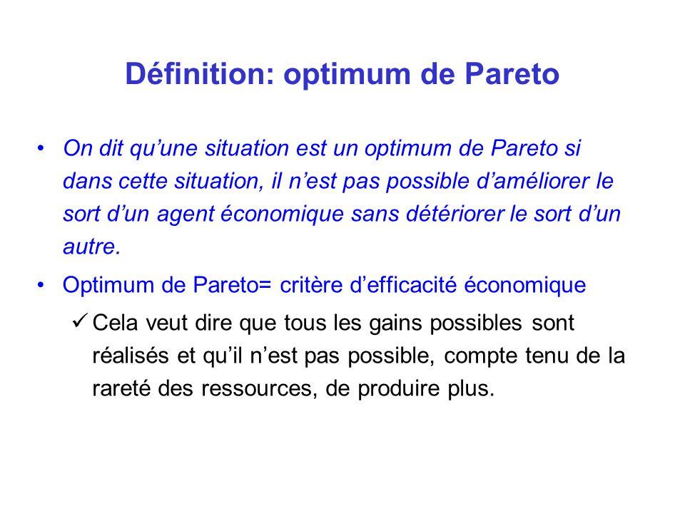 Définition: optimum de Pareto On dit quune situation est un optimum de Pareto si dans cette situation, il nest pas possible daméliorer le sort dun age