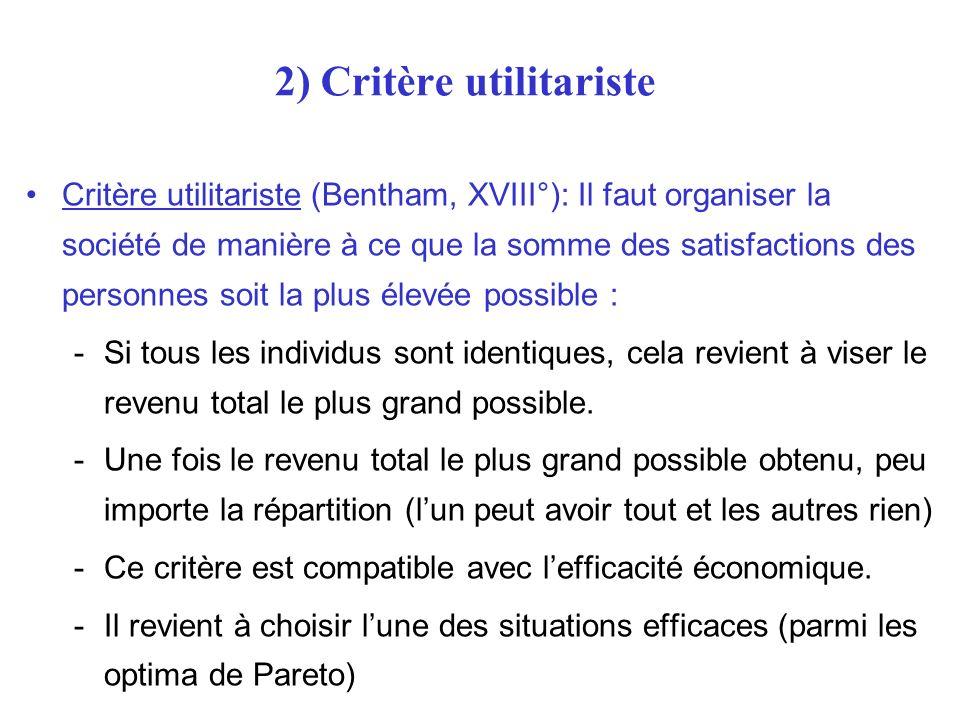 Critère utilitariste (Bentham, XVIII°): Il faut organiser la société de manière à ce que la somme des satisfactions des personnes soit la plus élevée