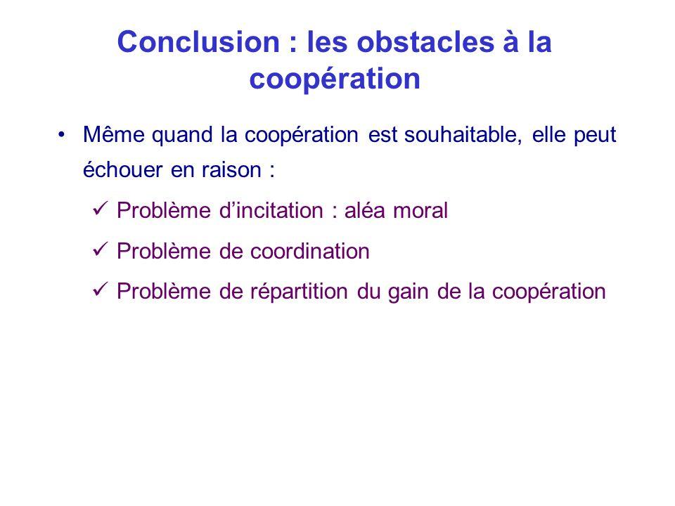 Conclusion : les obstacles à la coopération Même quand la coopération est souhaitable, elle peut échouer en raison : Problème dincitation : aléa moral