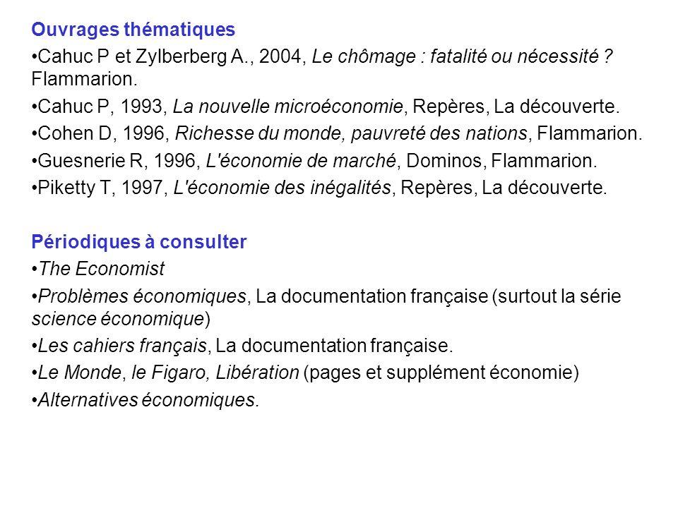 Choix de consommation Cinéma Restaurant C D E Nouvelle droite de budget Droite de budget initiale 6 20 6 12 A B F G