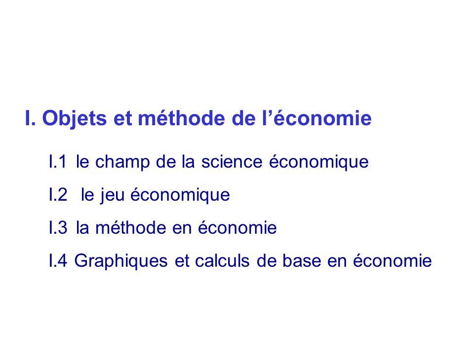 I.3La méthode en économie Léconomie est une science sociale.