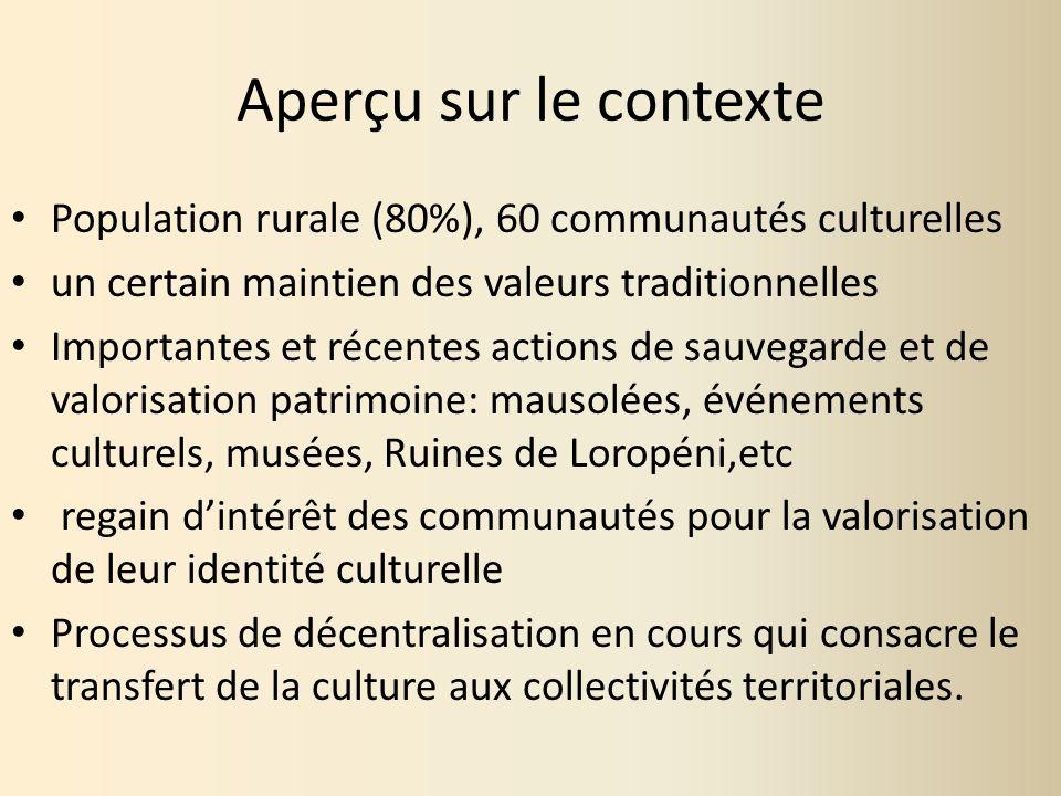 Aperçu sur le contexte Population rurale (80%), 60 communautés culturelles un certain maintien des valeurs traditionnelles Importantes et récentes act
