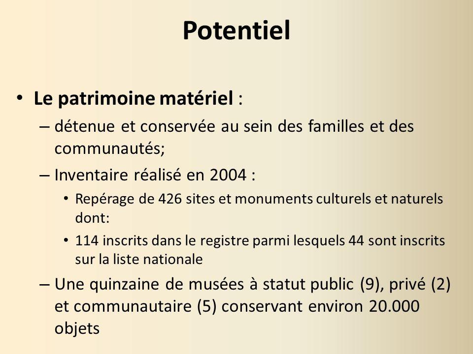 Potentiel Le patrimoine matériel : – détenue et conservée au sein des familles et des communautés; – Inventaire réalisé en 2004 : Repérage de 426 site